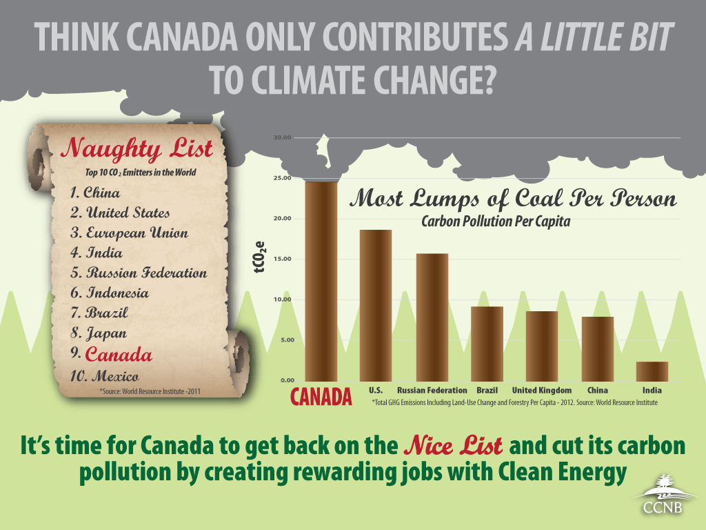 Naughty-List---Canada-Climate-Change (4)
