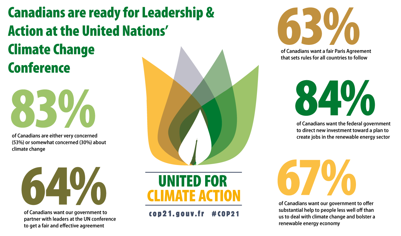 United-for-Climate-Action-Ver3