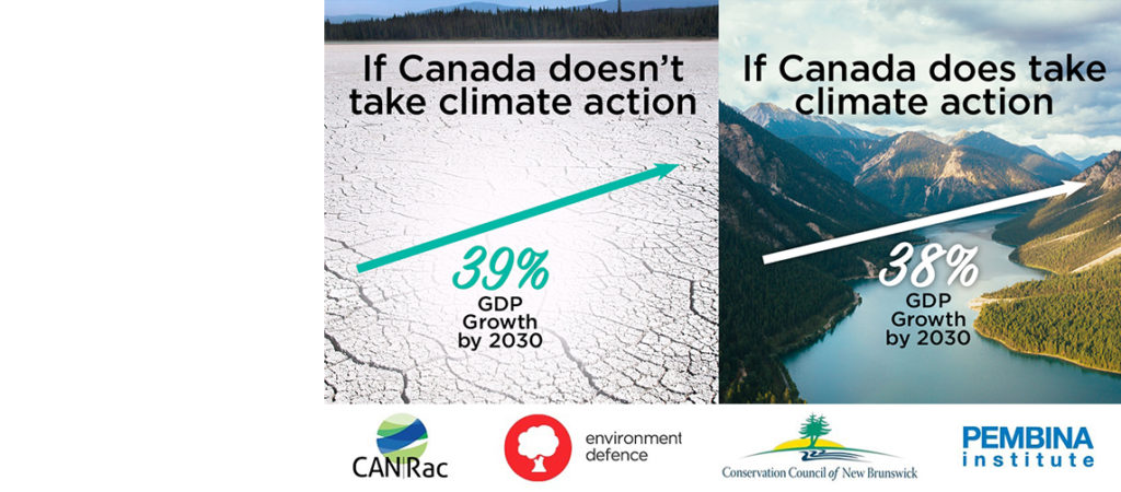 Economic research shows Canada can afford to take greater climate action